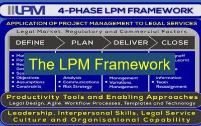 The IILPM LPM Framework